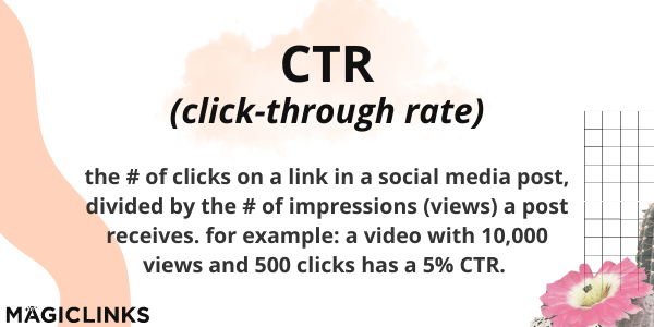 CTR (click-through rate): the # of clicks on a link in a social media post, divided by the # of impressions (views) a post receives. for example: a video with 10,000 views and 500 clicks has a 5% CTR.