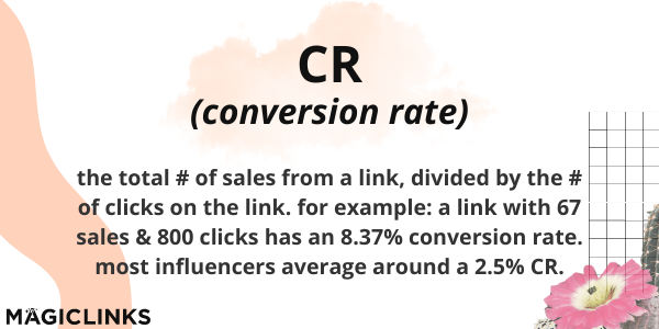 CR (conversion rate): the total # of sales from a link, divided by the # of clicks on the link. for example: a link with 67 sales & 800 clicks has an 8.37% conversion rate. most influencers average around a 2.5% CR.