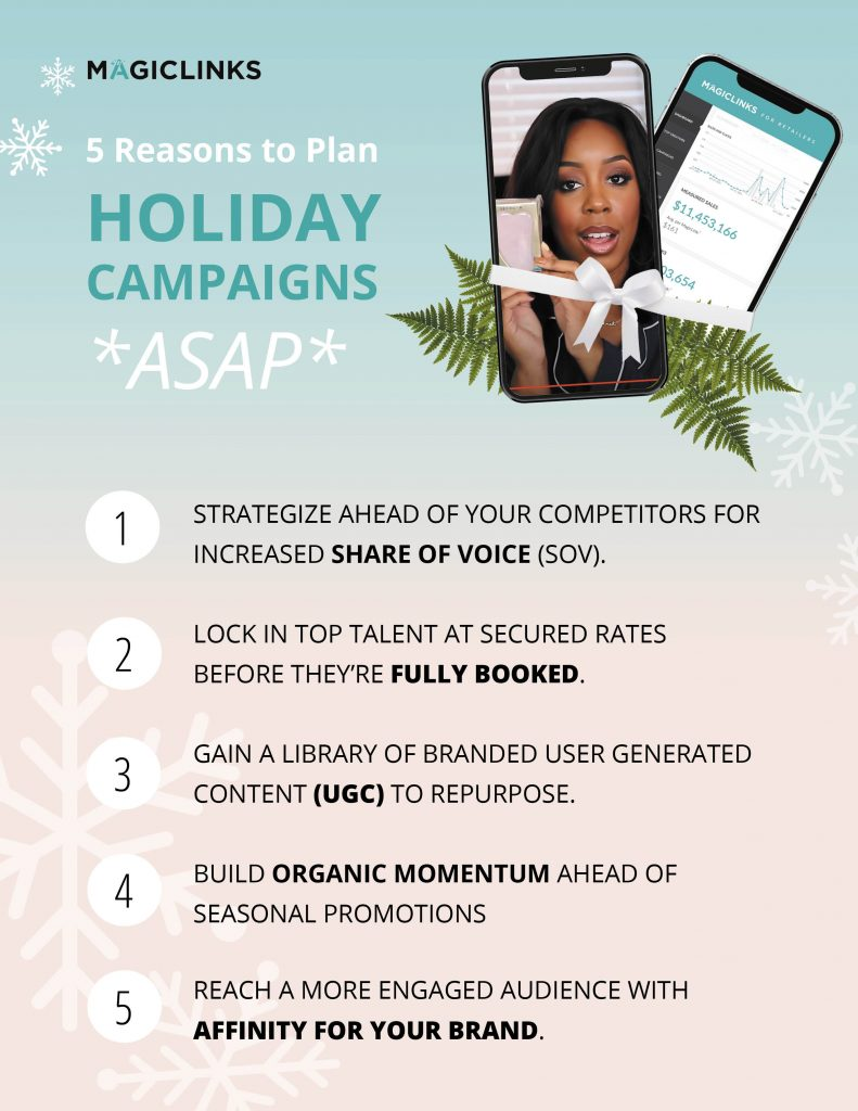 holiday campaign planning strategy infographic